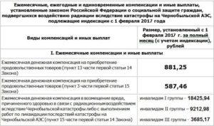 Трудовой кодекс льготы чернобыльцам