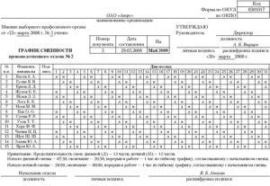 Плавающий график работы в трудовом кодексе