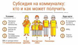 Субсидии для матерей одиночек на приобретение жилья