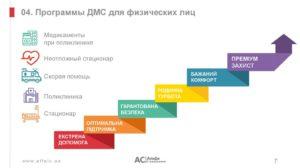Дмс альфа программы для физических лиц
