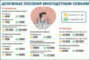Субсидия на строительство поддержка многодетных семей в 2019 году в свердловской области