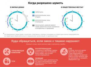 Часы ремонта в многоквартирном доме в москве