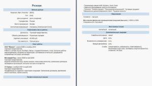 Обязанности торгового представителя краткое содержание для резюме