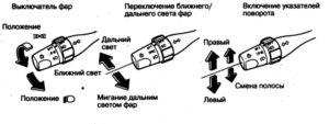 Когда включать ближний свет фар в россии