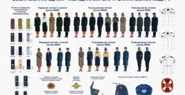 Приказ мвд ношение форменной одежды 575