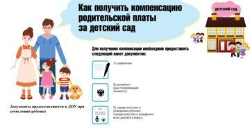 Возврат части оплаты за детский сад
