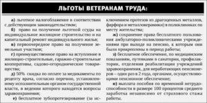 Ветеран труда российской федерации льготы выплаты