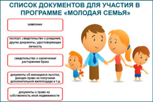 Список документов для программы молодая семья 2019