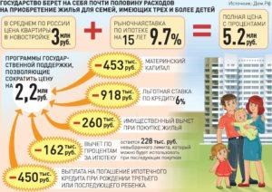 Субсидия на квартиру многодетной семье в 2019 году критерии пермь