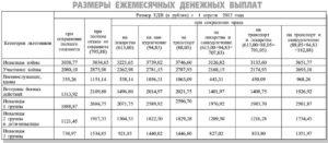 Едв на ребенка в чернобыльской зоне 2019