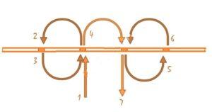 Как сшить материал в четыре отверстия