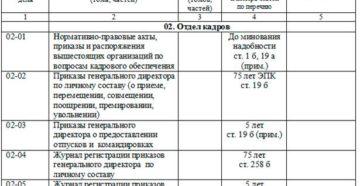 Номенклатура кадровых документов и сроки хранения