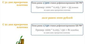 Сколько будет 1 300 ставки рефинансирования