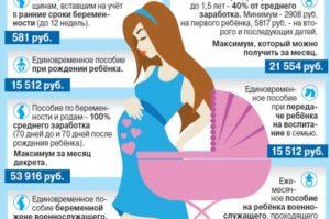 Выплаты на второго ребенка неработающей матери