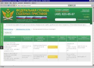 База исполнительных производств судебных приставов москва