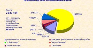В красноярском крае 20192019 программы для улучшения жилищных условий для многодетных семей