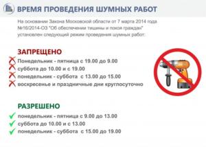 Часы шумных работ в квартире в москве