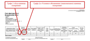 Счет фактура код единицы измерения услуга